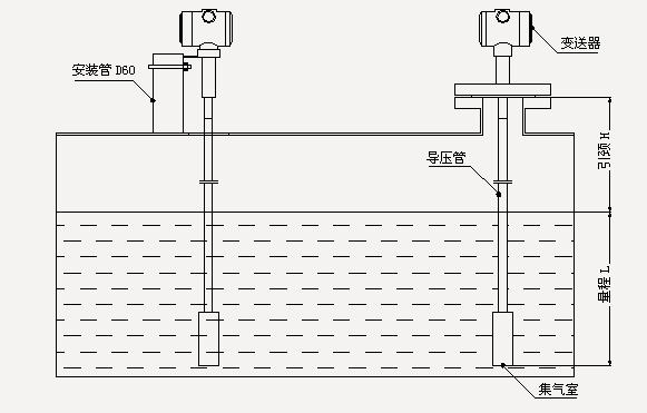 最简单液位电路图